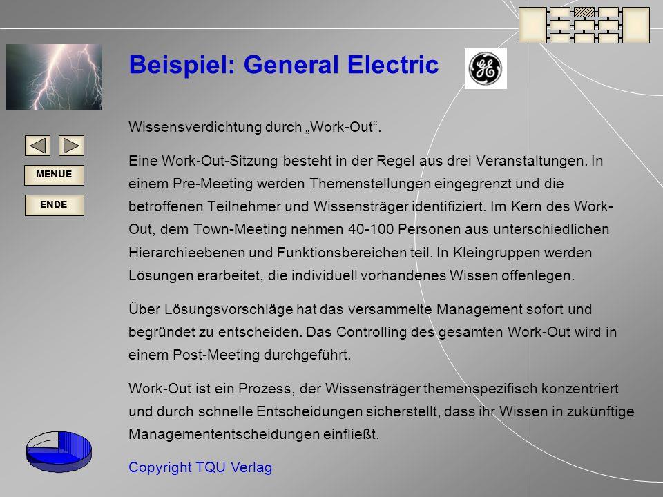 Beispiel: General Electric