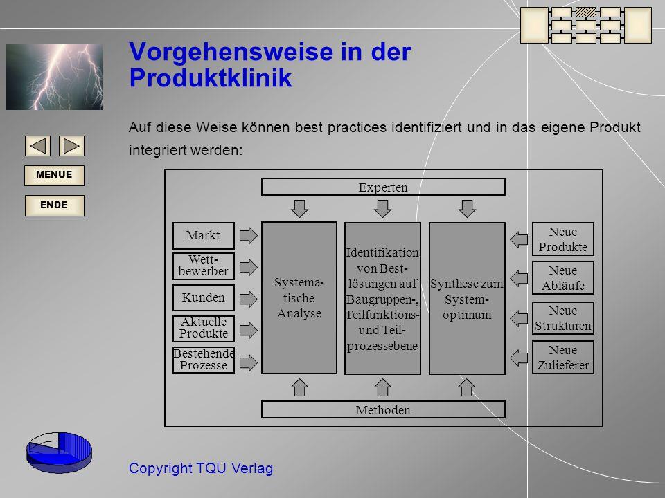 Vorgehensweise in der Produktklinik
