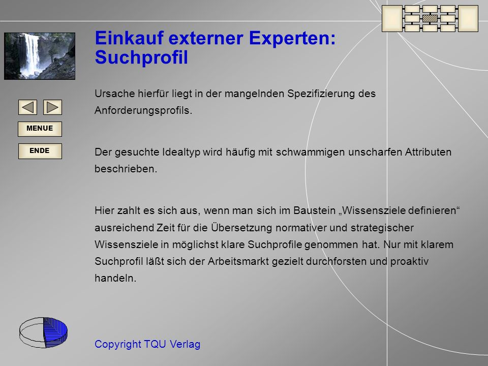 Einkauf externer Experten: Suchprofil
