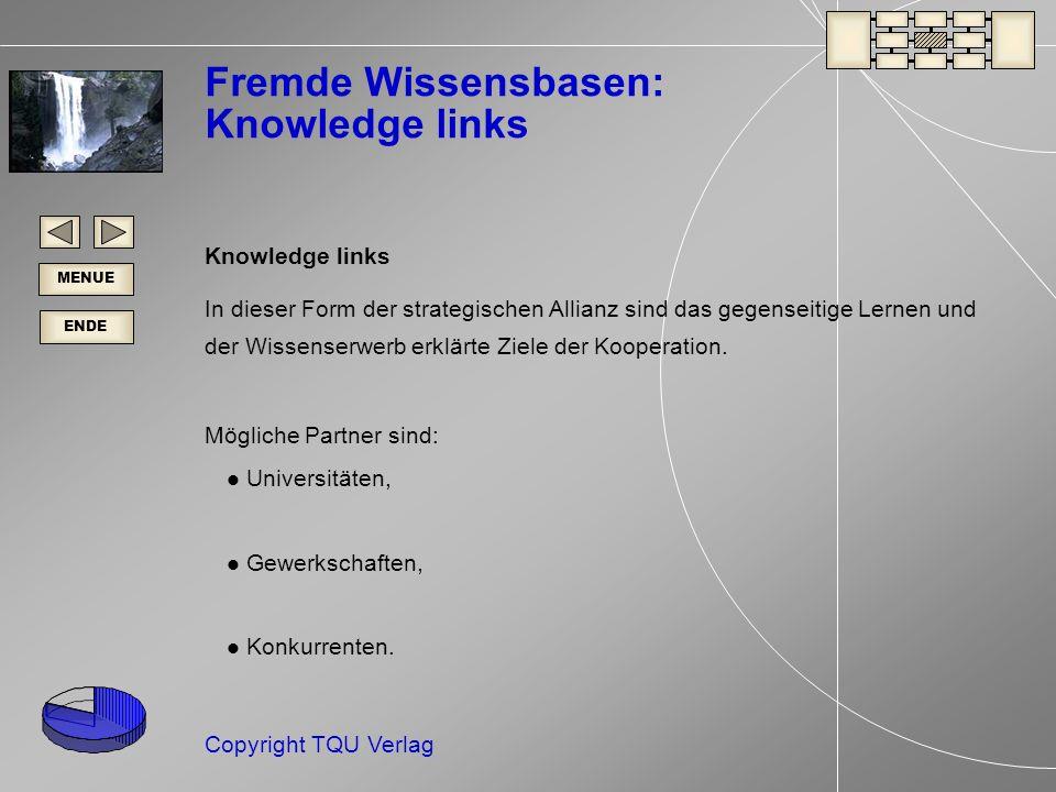 Fremde Wissensbasen: Knowledge links