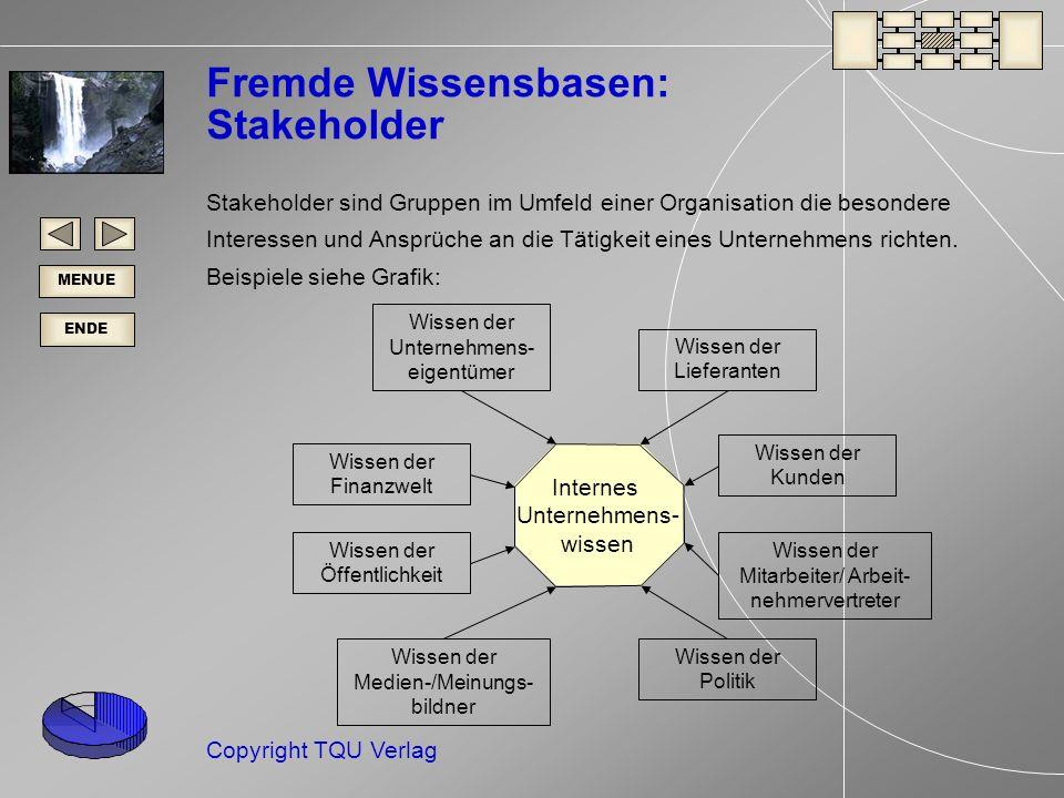 Fremde Wissensbasen: Stakeholder