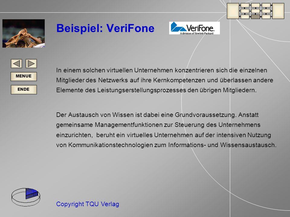 Beispiel: VeriFone