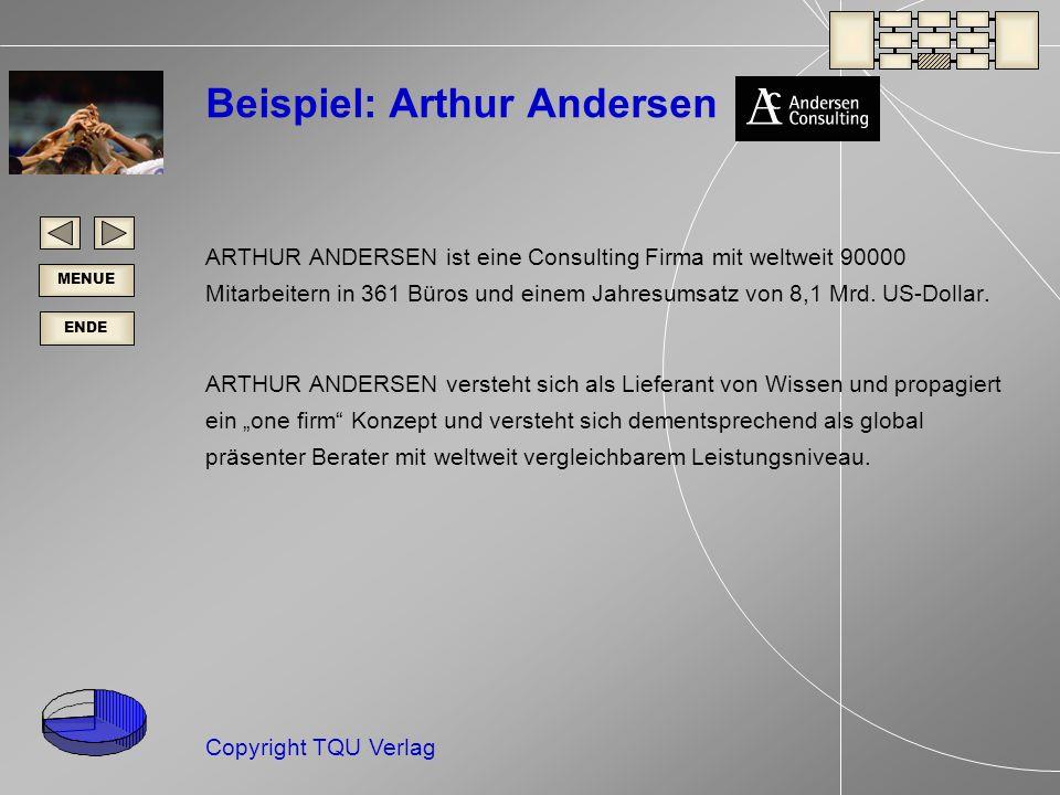 Beispiel: Arthur Andersen