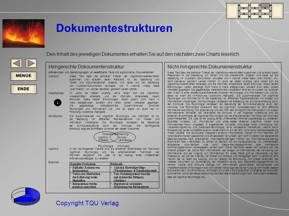Dokumentestrukturen Den Inhalt des jeweiligen Dokumentes erhalten Sie auf den nächsten zwei Charts leserlich.