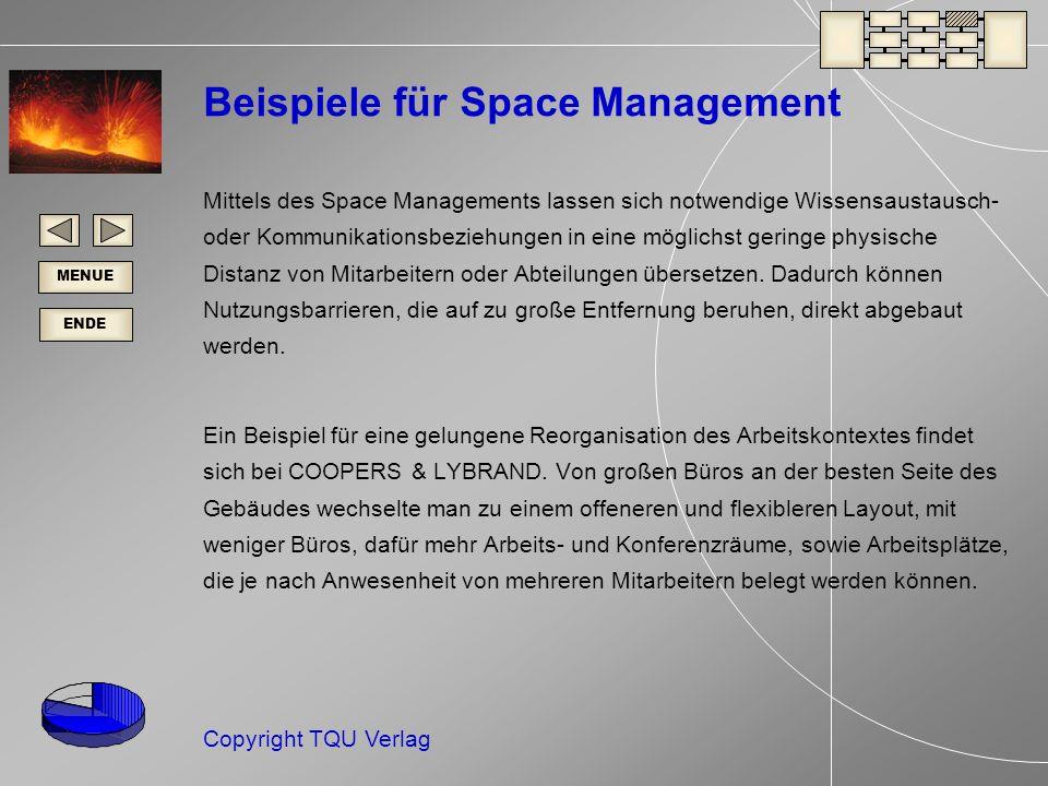 Beispiele für Space Management