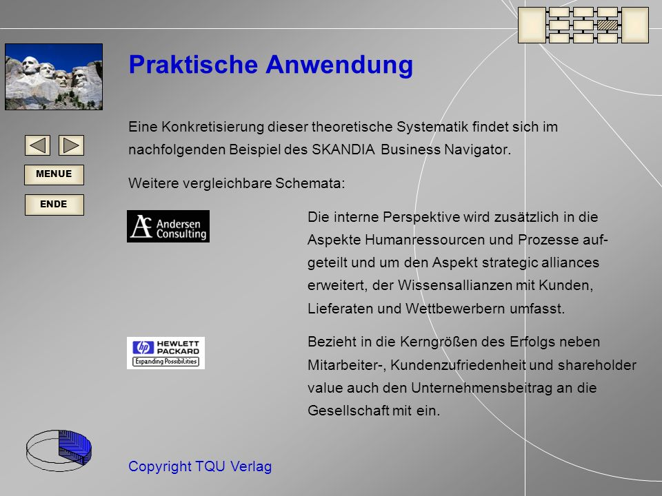 Praktische Anwendung Eine Konkretisierung dieser theoretische Systematik findet sich im nachfolgenden Beispiel des SKANDIA Business Navigator.