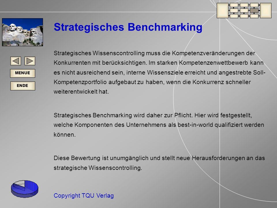 Strategisches Benchmarking