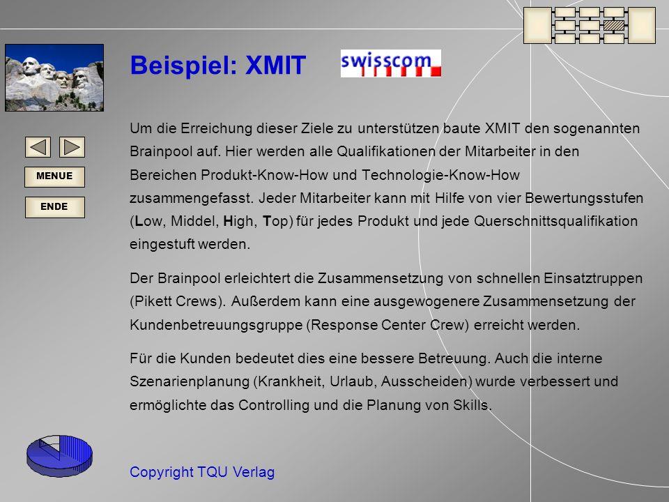 Beispiel: XMIT