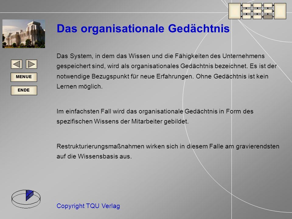 Das organisationale Gedächtnis