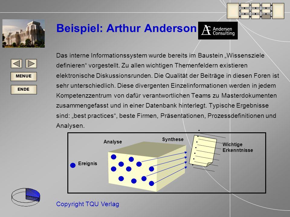 Beispiel: Arthur Anderson