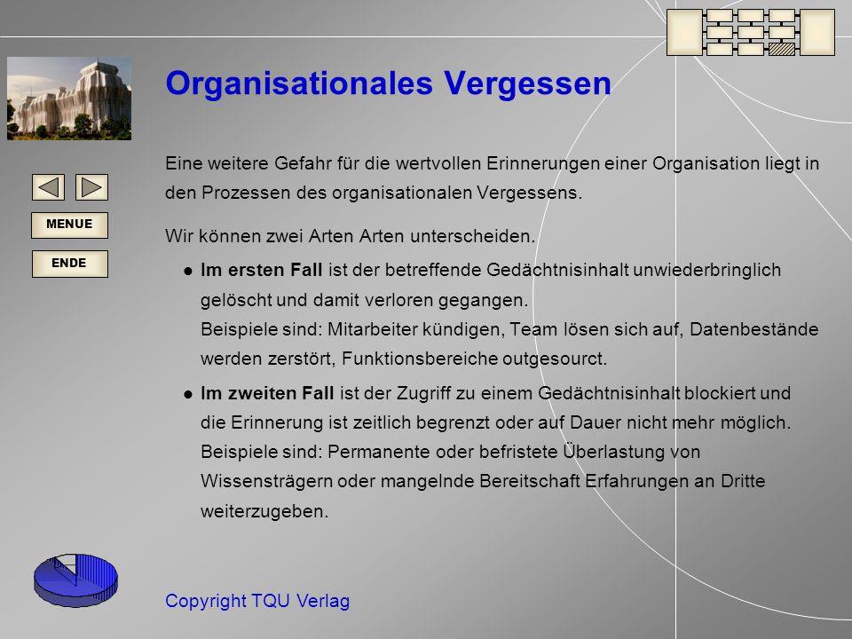 Organisationales Vergessen