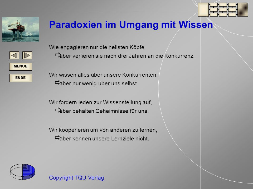 Paradoxien im Umgang mit Wissen