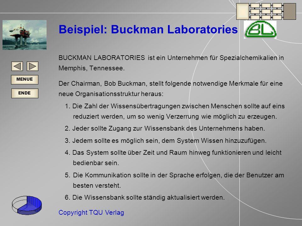 Beispiel: Buckman Laboratories