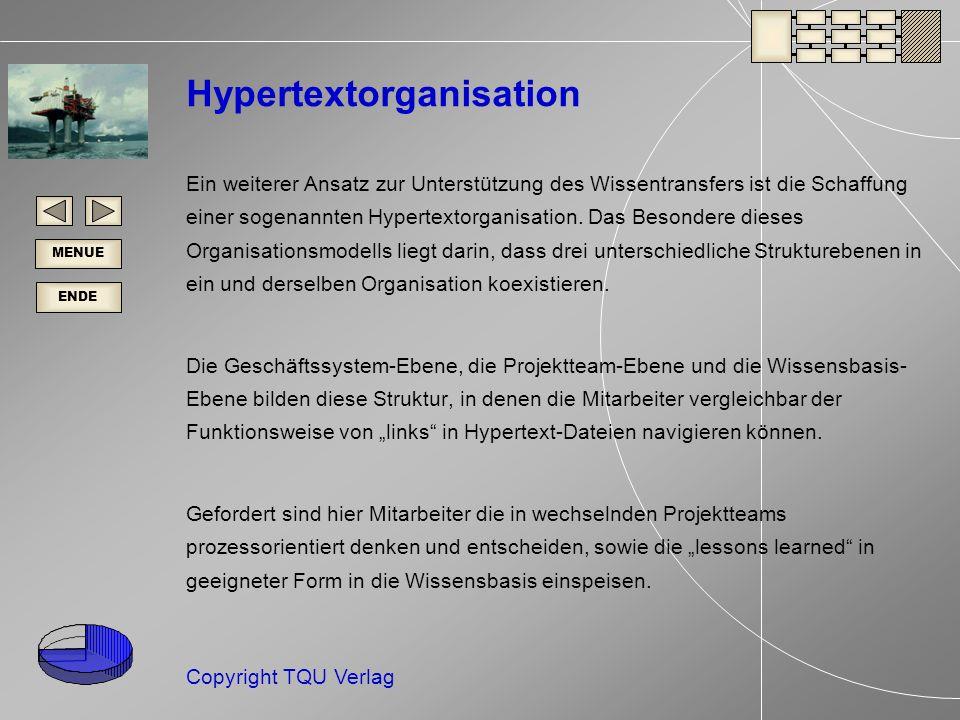 Hypertextorganisation