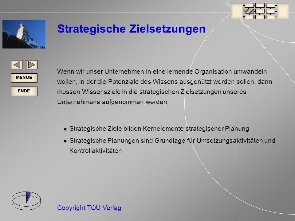 Strategische Zielsetzungen
