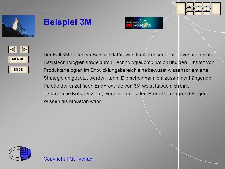 Beispiel 3M