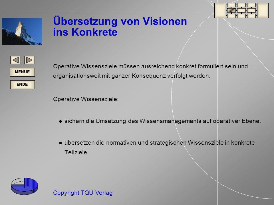 Übersetzung von Visionen ins Konkrete