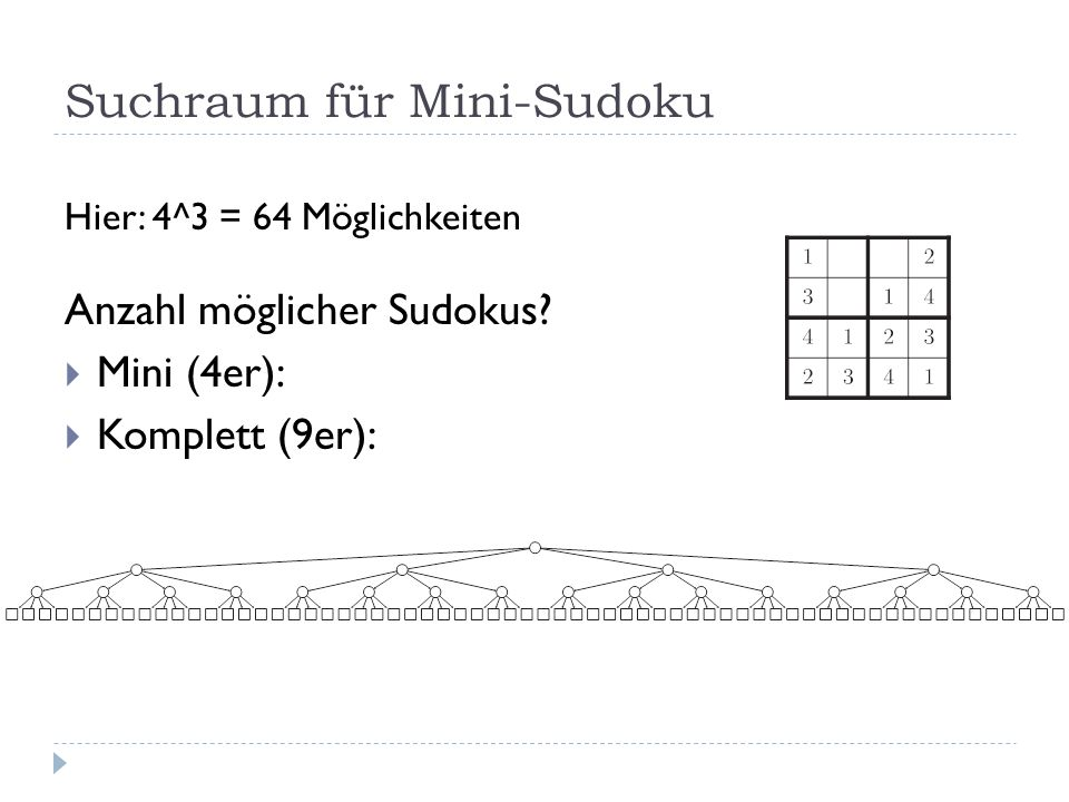 Suchraum für Mini-Sudoku