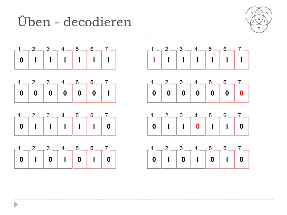 Üben - decodieren 1. 2. 3. 4. 5. 6. 7. 1. 2. 3. 4. 5. 6. 7. 1. 2. 3. 4. 5. 6. 7.