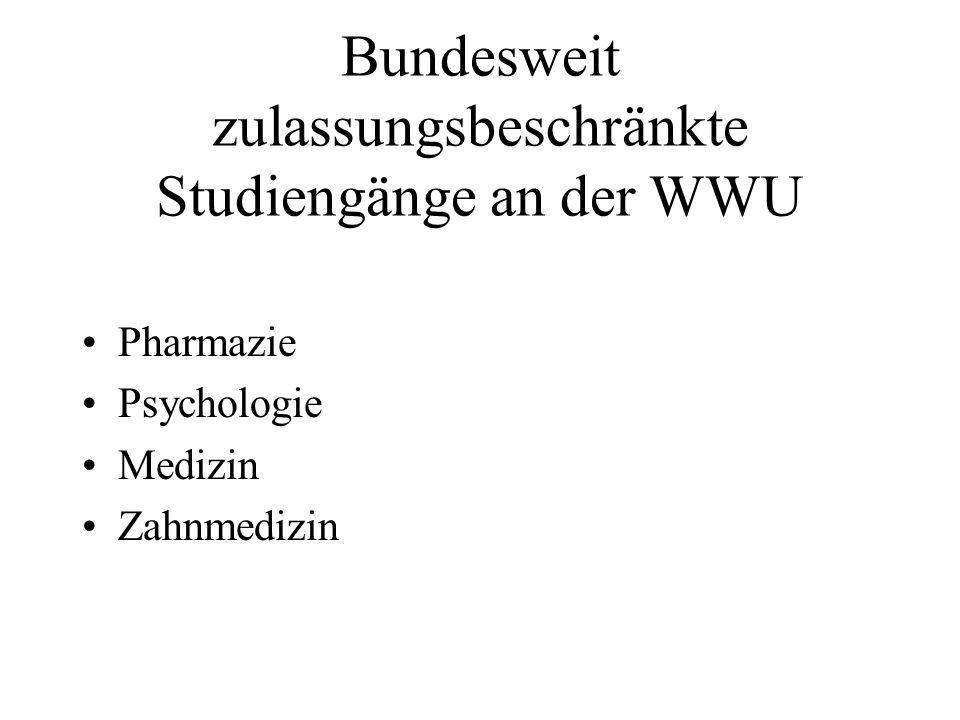 Bundesweit zulassungsbeschränkte Studiengänge an der WWU