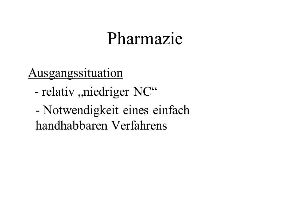 "Pharmazie Ausgangssituation - relativ ""niedriger NC"