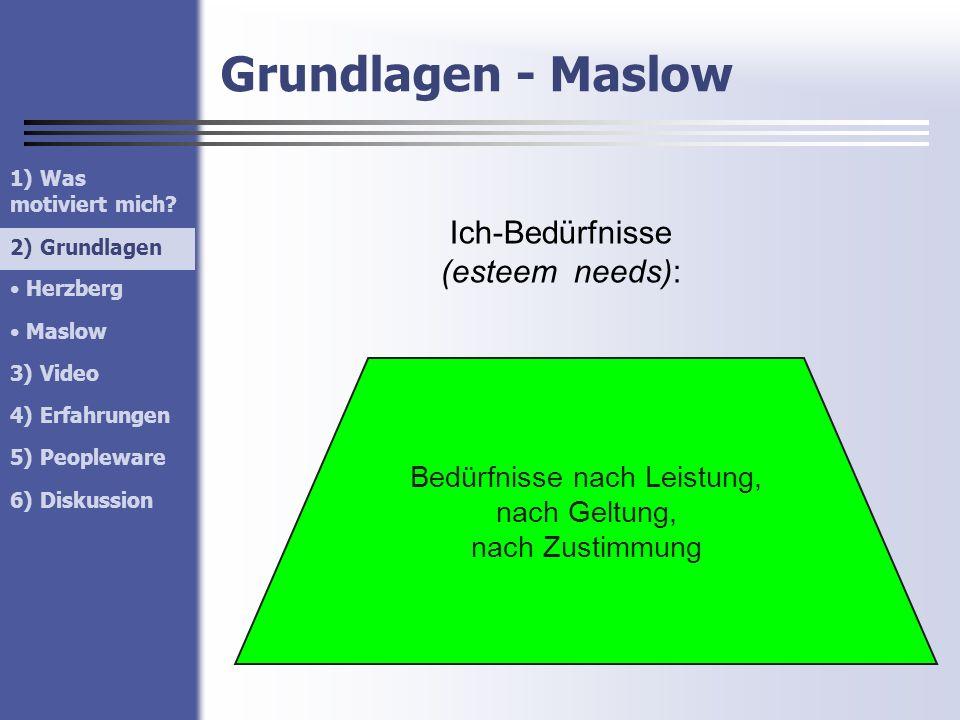 Grundlagen - Maslow Ich-Bedürfnisse (esteem needs):