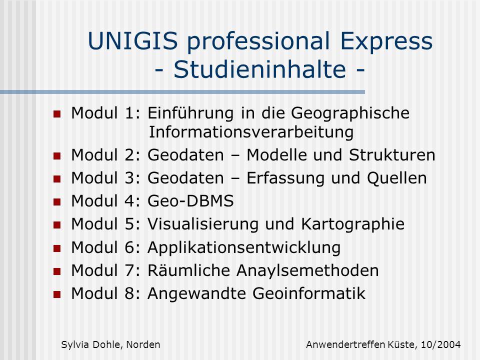UNIGIS professional Express - Studieninhalte -