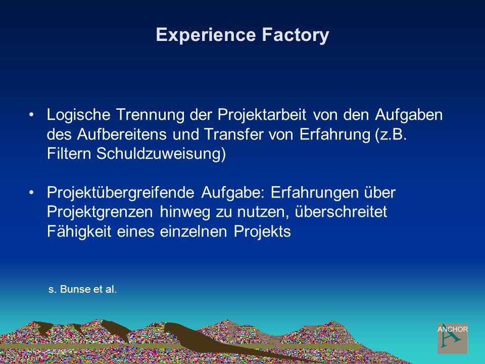 Experience Factory Logische Trennung der Projektarbeit von den Aufgaben des Aufbereitens und Transfer von Erfahrung (z.B. Filtern Schuldzuweisung)