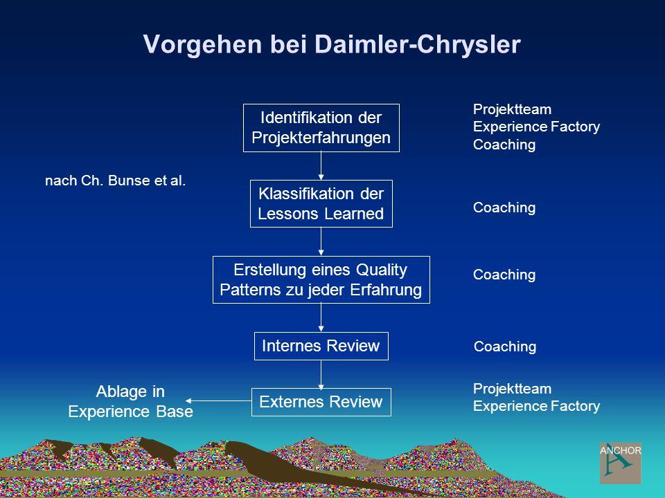 Vorgehen bei Daimler-Chrysler