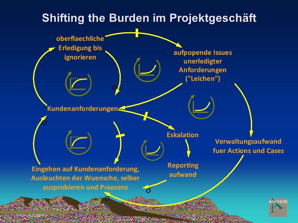 Shifting the Burden im Projektgeschäft