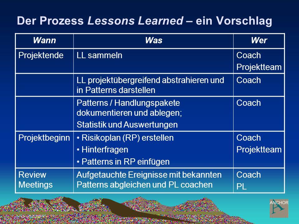 Der Prozess Lessons Learned – ein Vorschlag