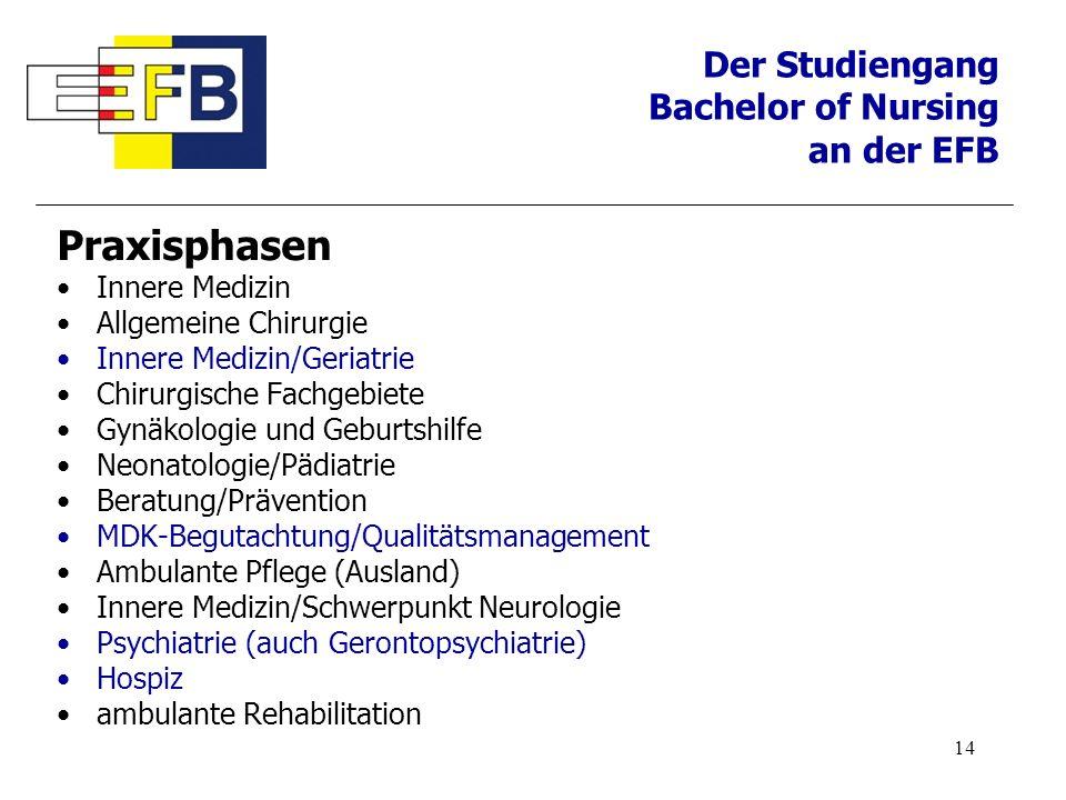 Der Studiengang Bachelor of Nursing an der EFB