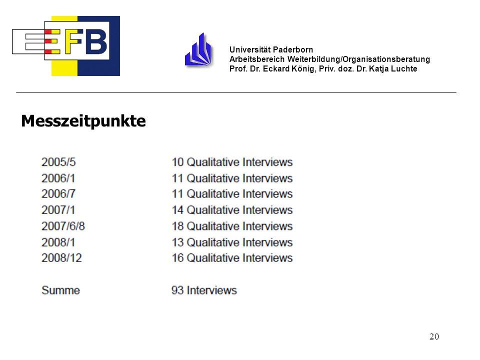 Messzeitpunkte Universität Paderborn