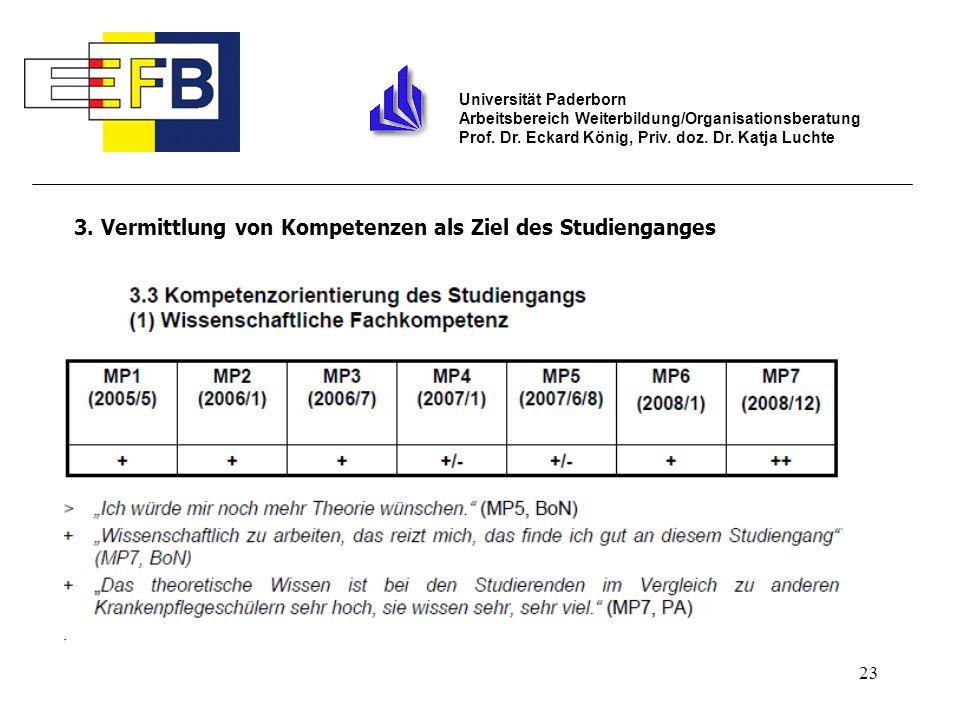 3. Vermittlung von Kompetenzen als Ziel des Studienganges