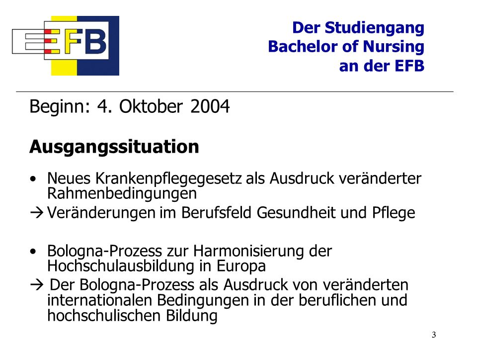 Beginn: 4. Oktober 2004 Ausgangssituation