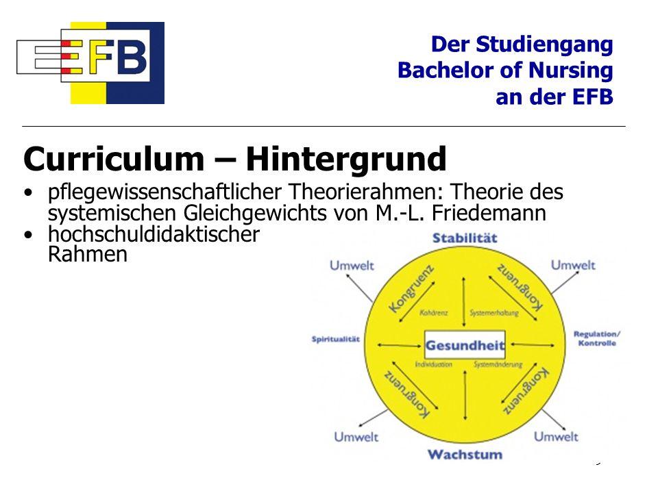 Curriculum – Hintergrund