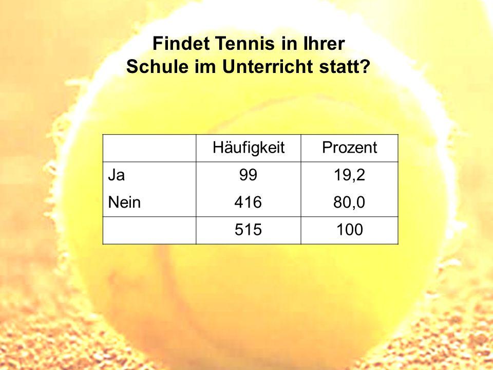 Findet Tennis in Ihrer Schule im Unterricht statt