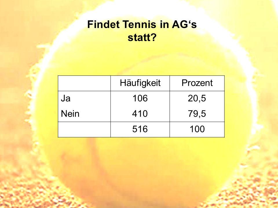 Findet Tennis in AG's statt