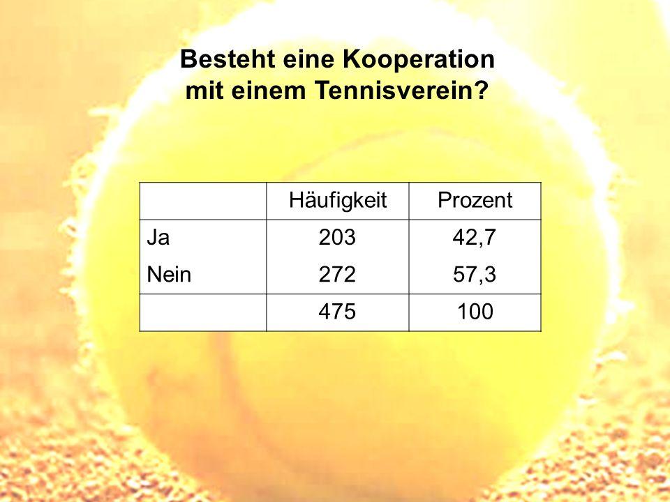 Besteht eine Kooperation mit einem Tennisverein