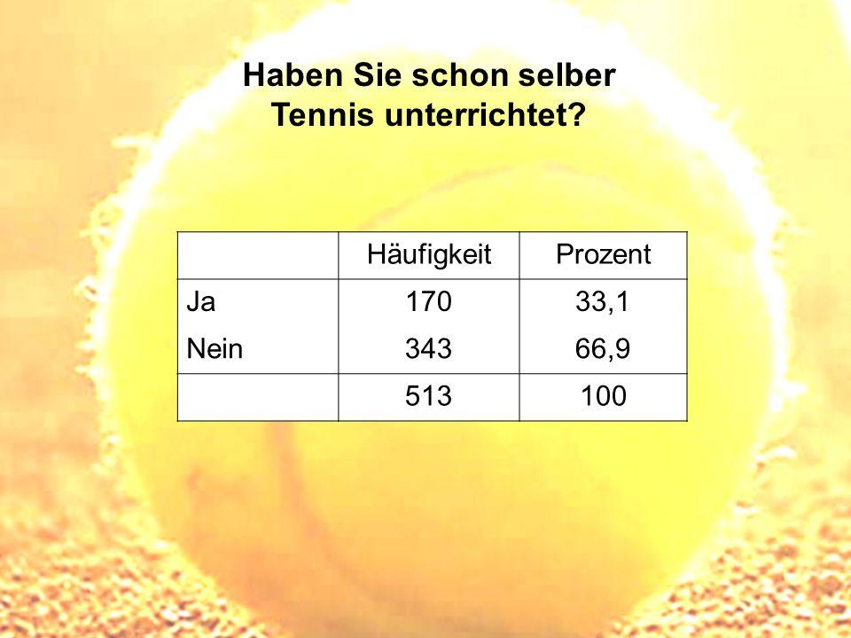 Haben Sie schon selber Tennis unterrichtet