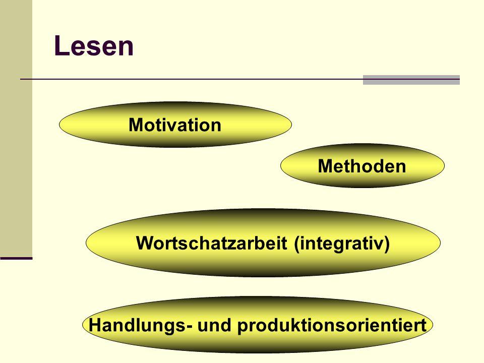 Wortschatzarbeit (integrativ) Handlungs- und produktionsorientiert
