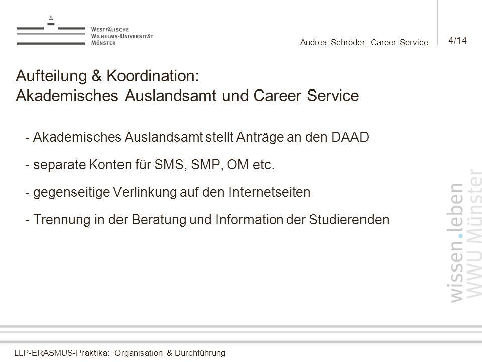 Aufteilung & Koordination: Akademisches Auslandsamt und Career Service