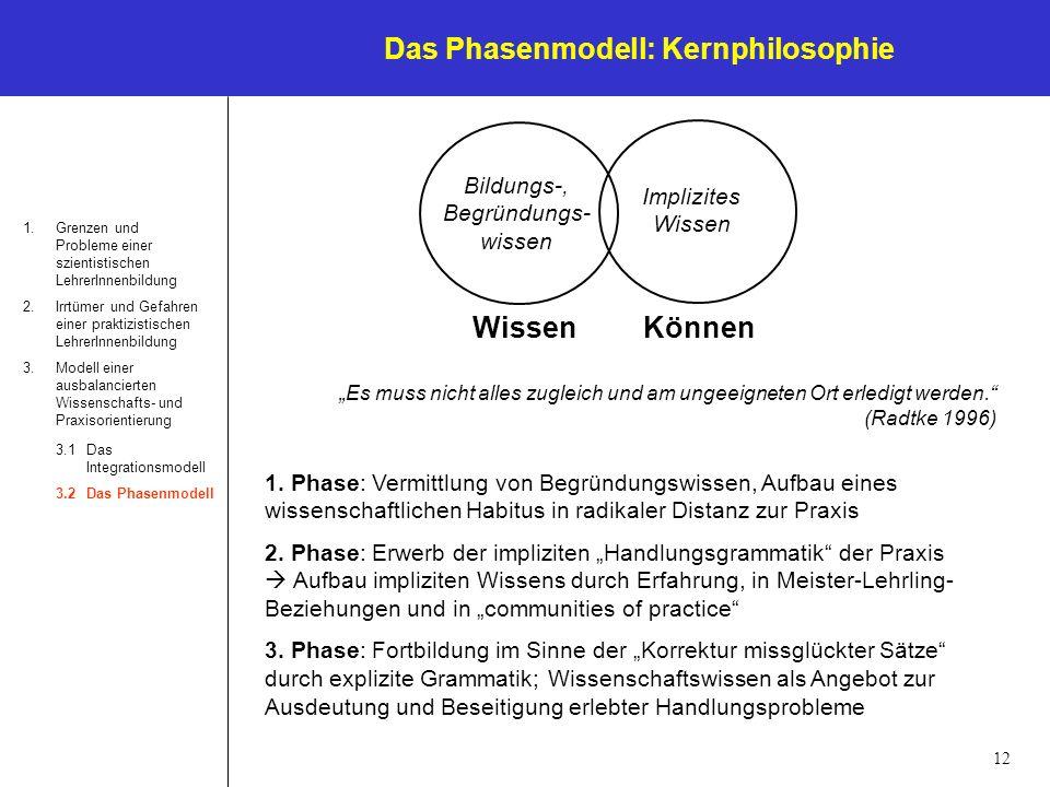 Das Phasenmodell: Kernphilosophie