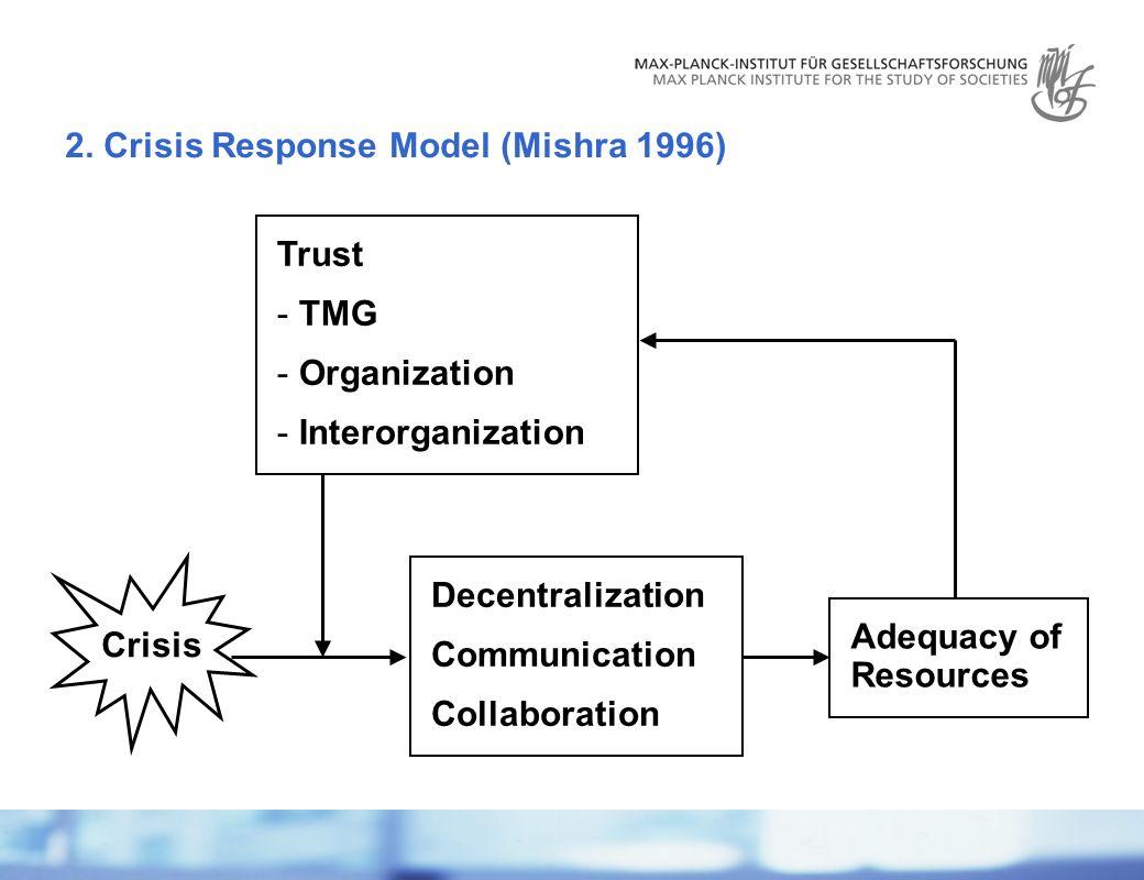 2. Crisis Response Model (Mishra 1996)