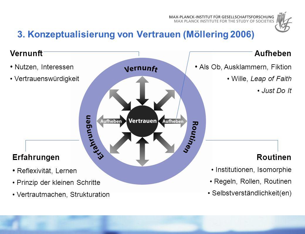 3. Konzeptualisierung von Vertrauen (Möllering 2006)
