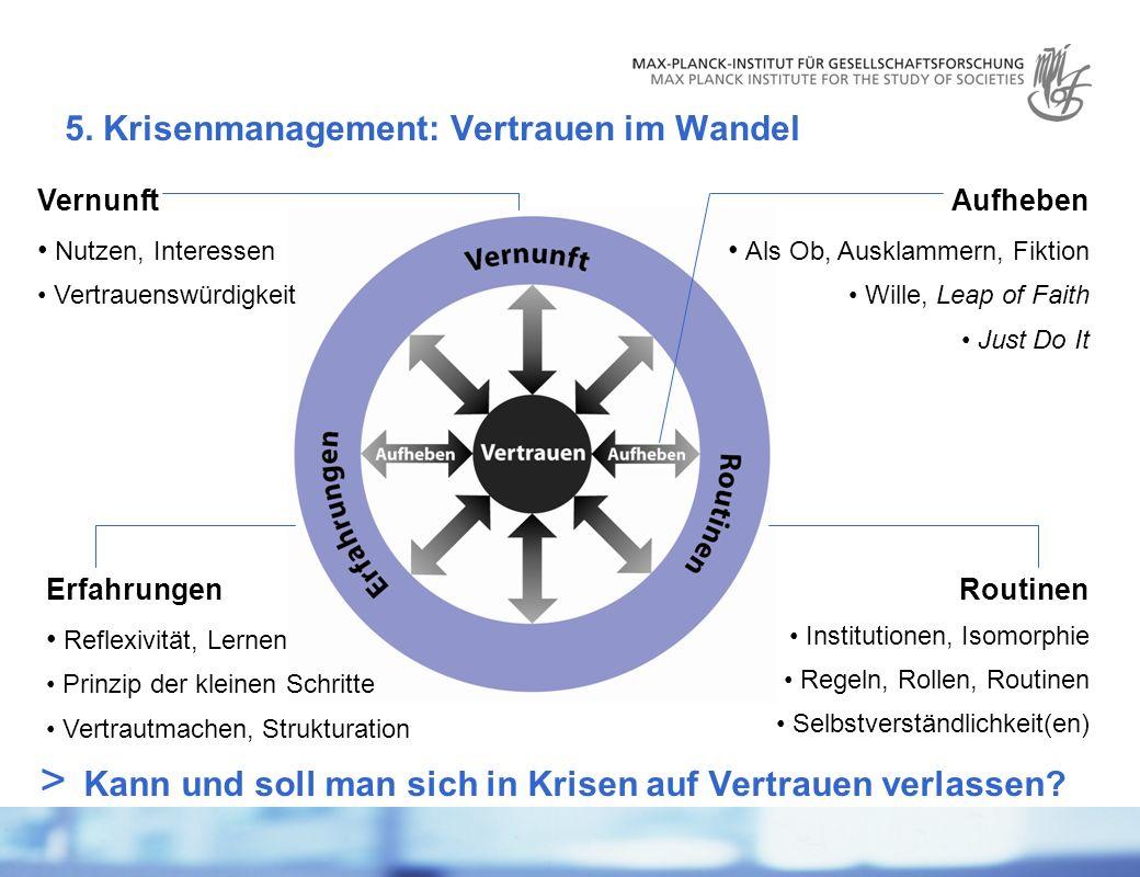 5. Krisenmanagement: Vertrauen im Wandel