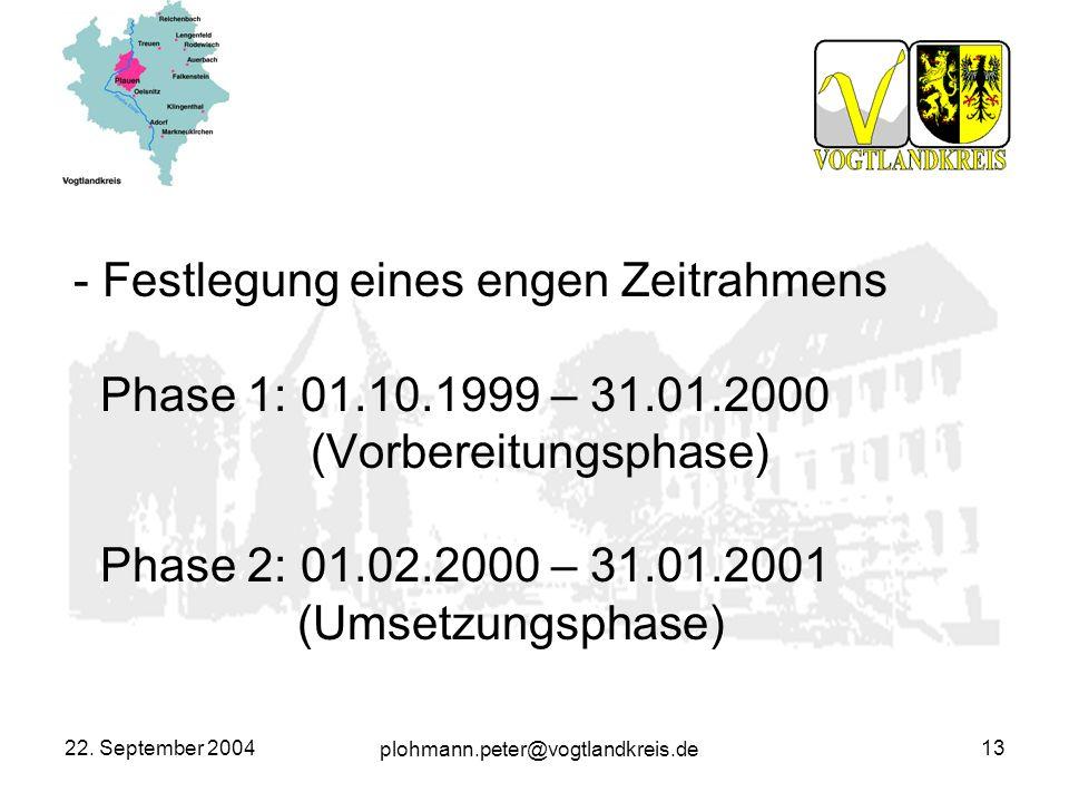 Festlegung eines engen Zeitrahmens Phase 1:. 01. 10. 1999 – 31. 01