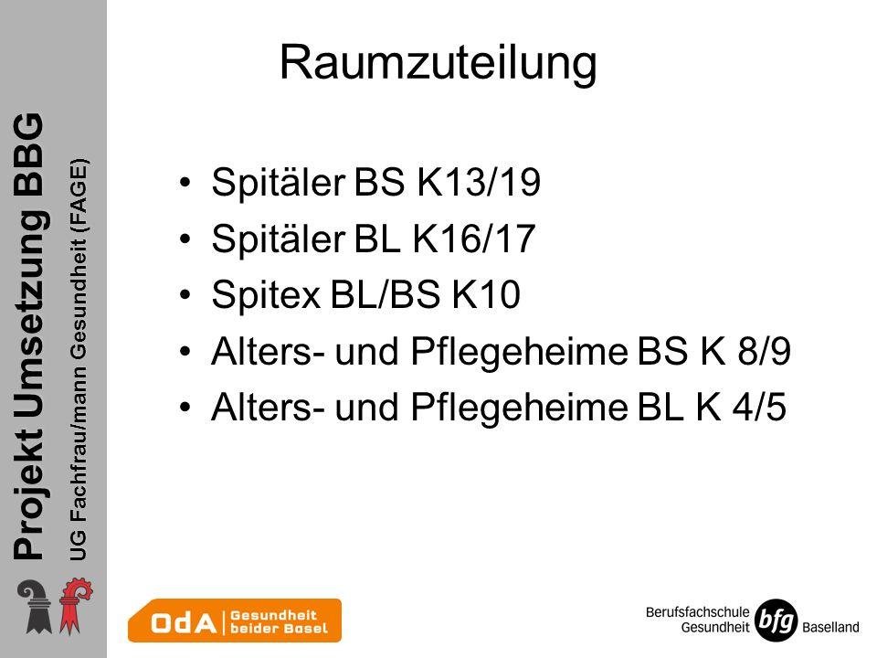 Raumzuteilung Spitäler BS K13/19 Spitäler BL K16/17 Spitex BL/BS K10