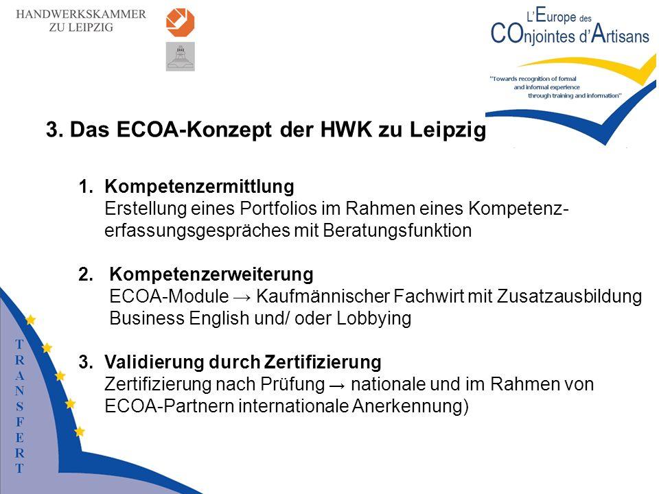 3. Das ECOA-Konzept der HWK zu Leipzig