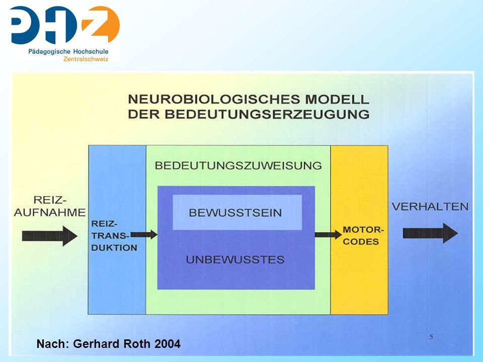 Nach: Gerhard Roth 2004